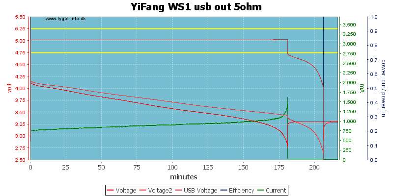 YiFang%20WS1%20usb%20out%205ohm