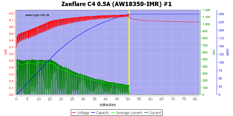 Zanflare%20C4%200.5A%20%28AW18350-IMR%29%20%231