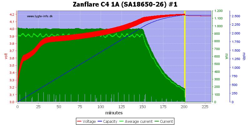 Zanflare%20C4%201A%20%28SA18650-26%29%20%231