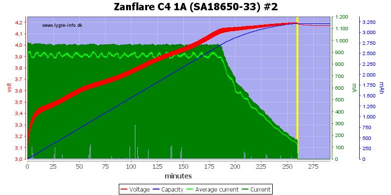Zanflare%20C4%201A%20%28SA18650-33%29%20%232