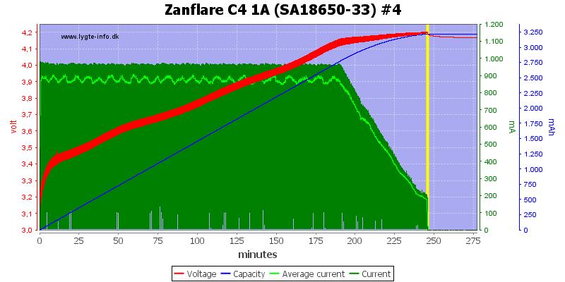 Zanflare%20C4%201A%20%28SA18650-33%29%20%234