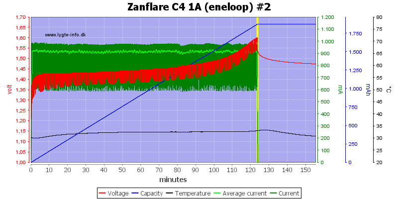 Zanflare%20C4%201A%20%28eneloop%29%20%232
