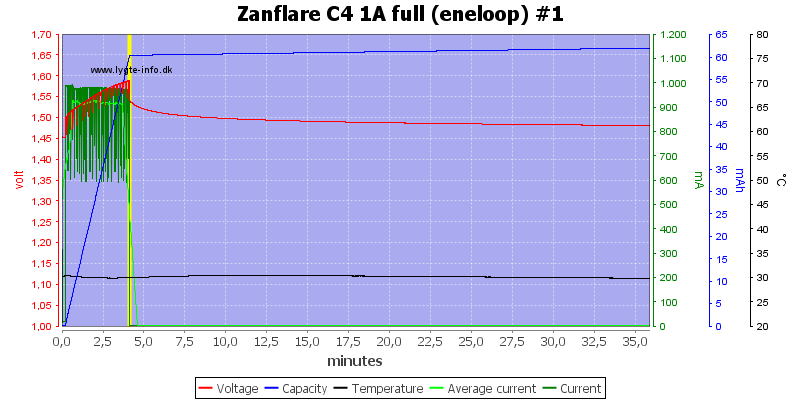 Zanflare%20C4%201A%20full%20%28eneloop%29%20%231