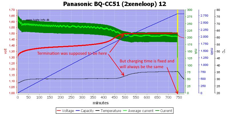 Panasonic%20BQ-CC51%20(2xeneloop)%2012