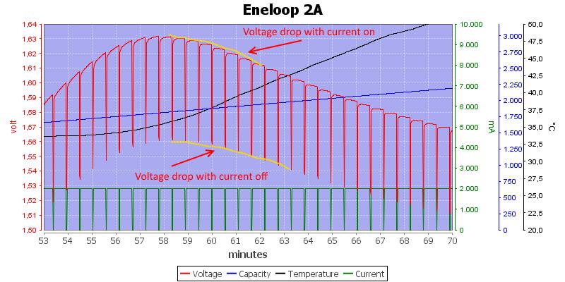 Eneloop%202A%20zoom